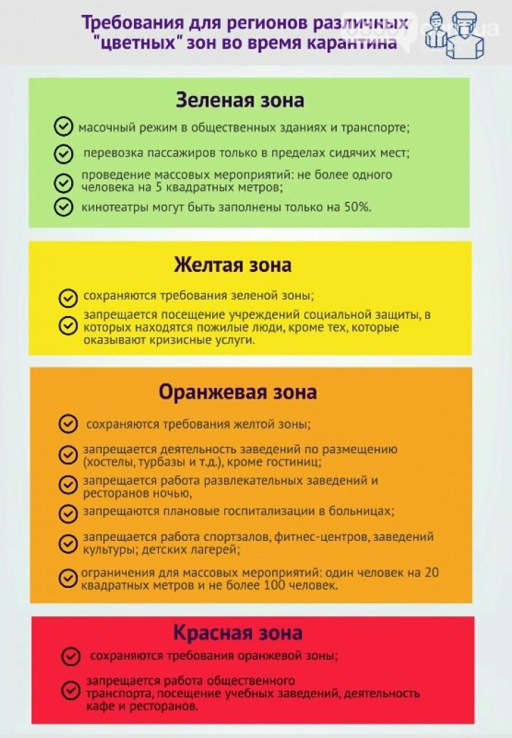 """Скадовск попал в """"зеленую зону"""", фото-1"""