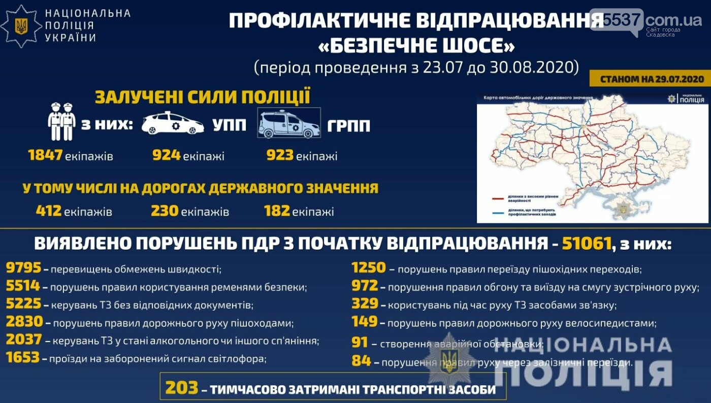 "Программа ""Безопасное шoсcе"" на дорогах Скадовского района, фото-1"