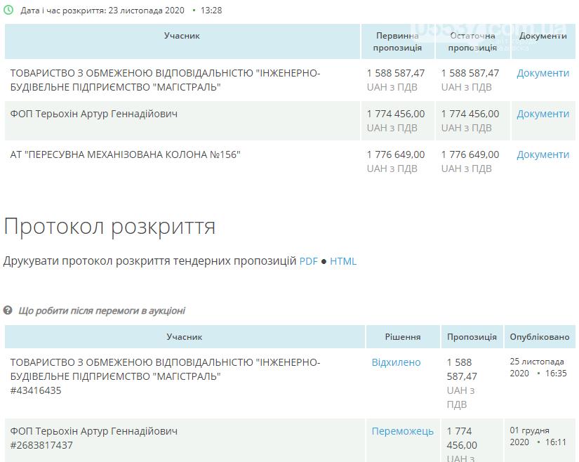 Махинации депутатов Скадовска с бюджетом выделенным на «Аллею Влюблённых», фото-1