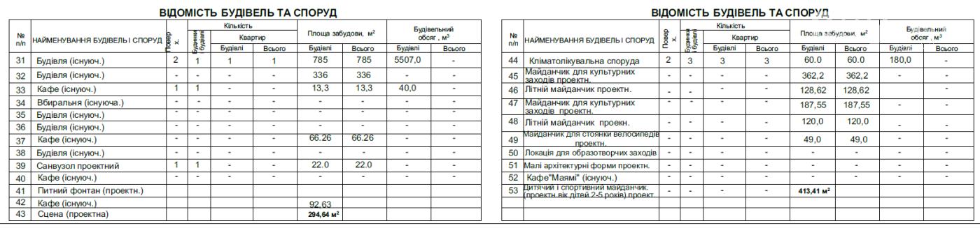 В Скадовске собираются обсуждать проект реконструкции набережной, фото-6